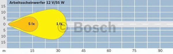 BOSCH 0306680001