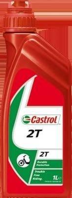 CASTROL 14E8CB