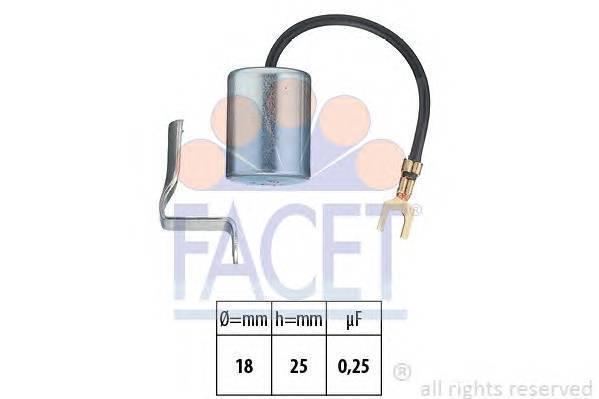 FACET 00617