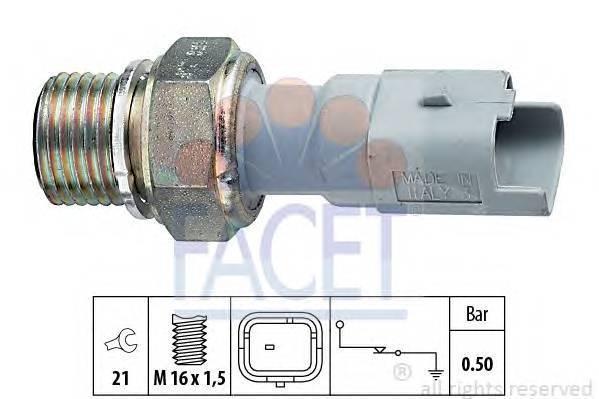FACET 70130