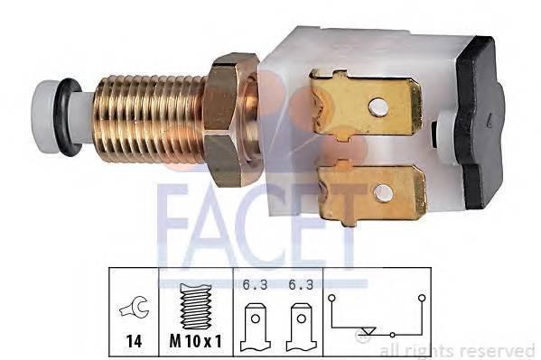 FACET 71009