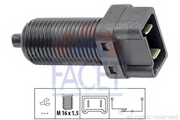 FACET 71012
