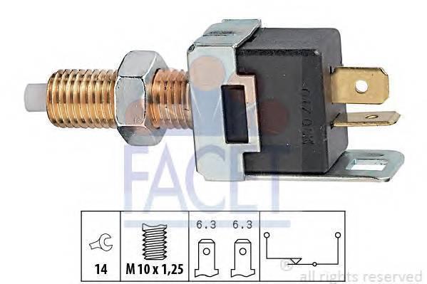 FACET 71017
