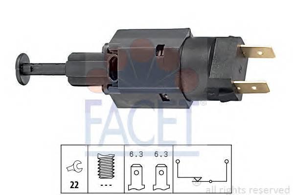 FACET 71050