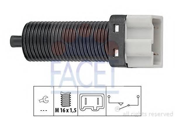 FACET 71115