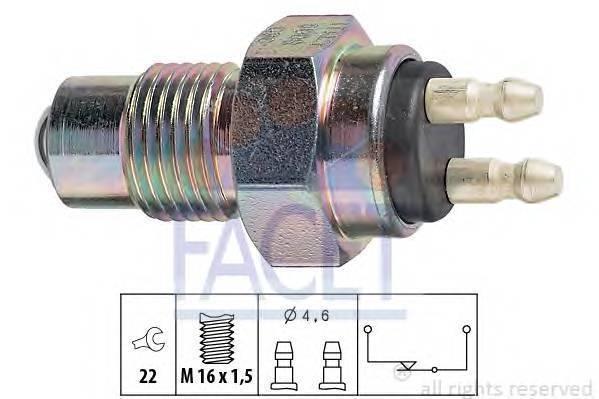 FACET 76008