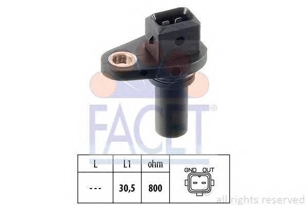FACET 90028