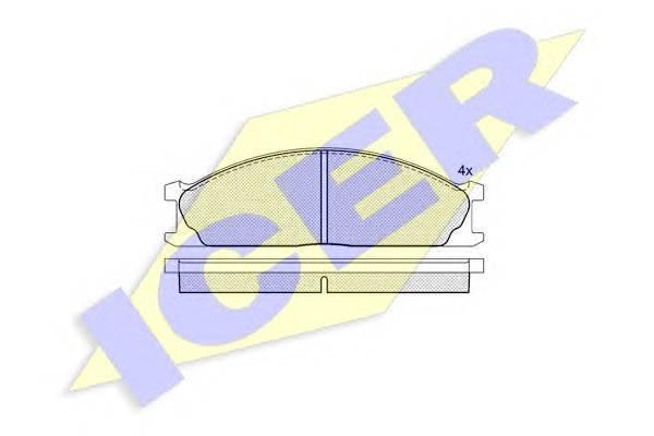 ICER 140884