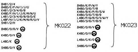MONROE MK022