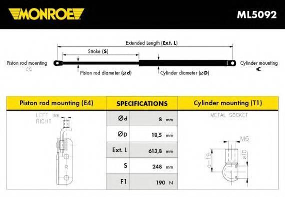 MONROE ML5092