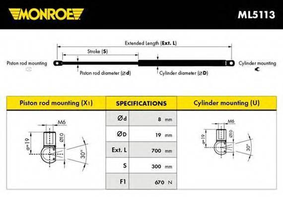 MONROE ML5113