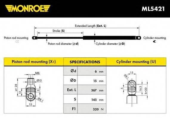 MONROE ML5421