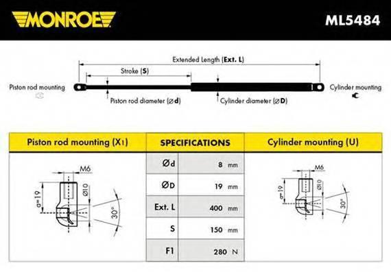 MONROE ML5484