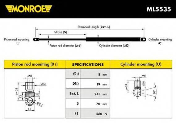 MONROE ML5535