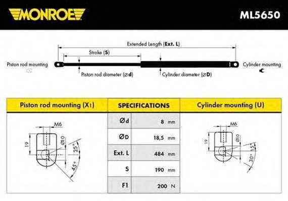 MONROE ML5650