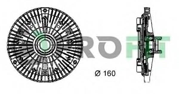 PROFIT 17202011