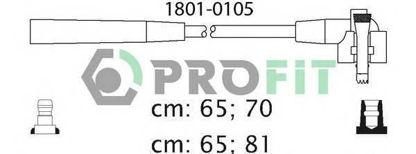 PROFIT 18010105