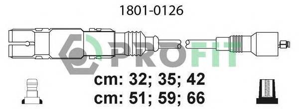 PROFIT 18010126