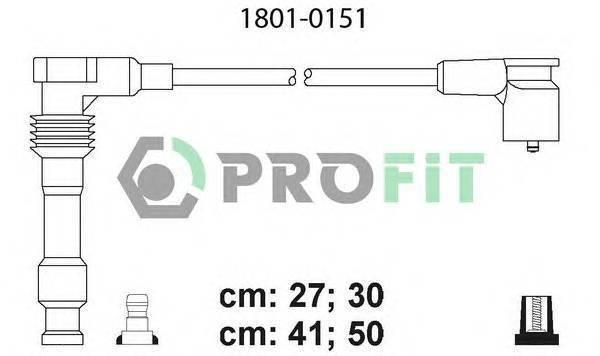 PROFIT 18010151