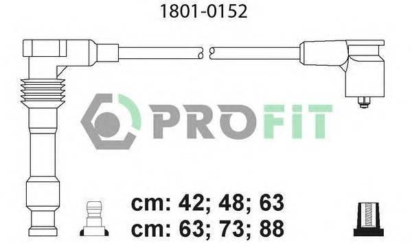 PROFIT 18010152