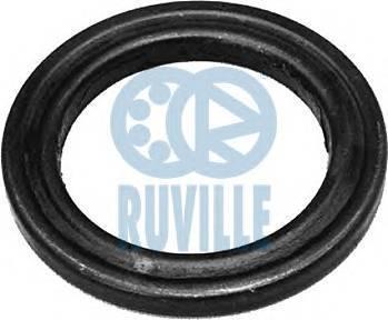 RUVILLE 865830